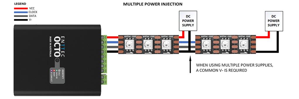 LED pixel controller